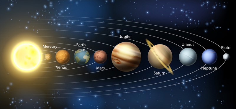 and planets of the solar system